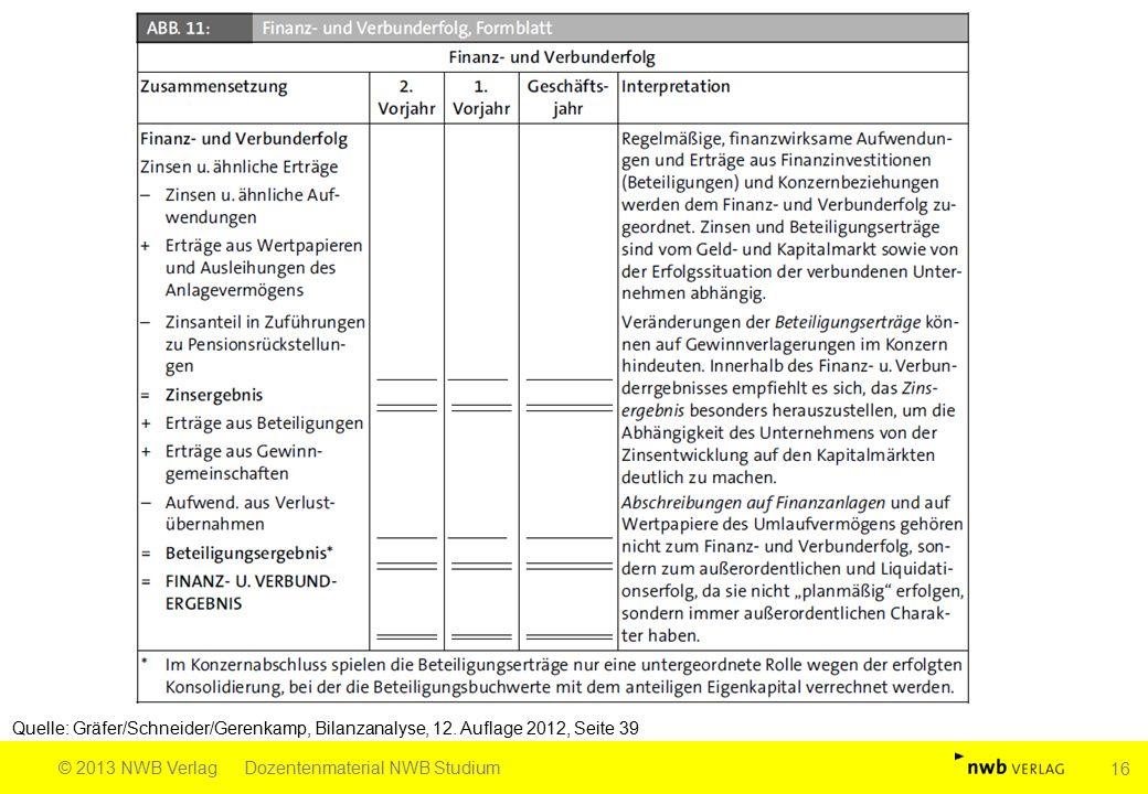 Quelle: Gräfer/Schneider/Gerenkamp, Bilanzanalyse, 12. Auflage 2012, Seite 39 © 2013 NWB VerlagDozentenmaterial NWB Studium 16