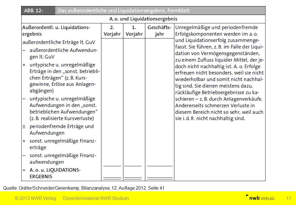 Quelle: Gräfer/Schneider/Gerenkamp, Bilanzanalyse, 12. Auflage 2012, Seite 41 © 2013 NWB VerlagDozentenmaterial NWB Studium 17