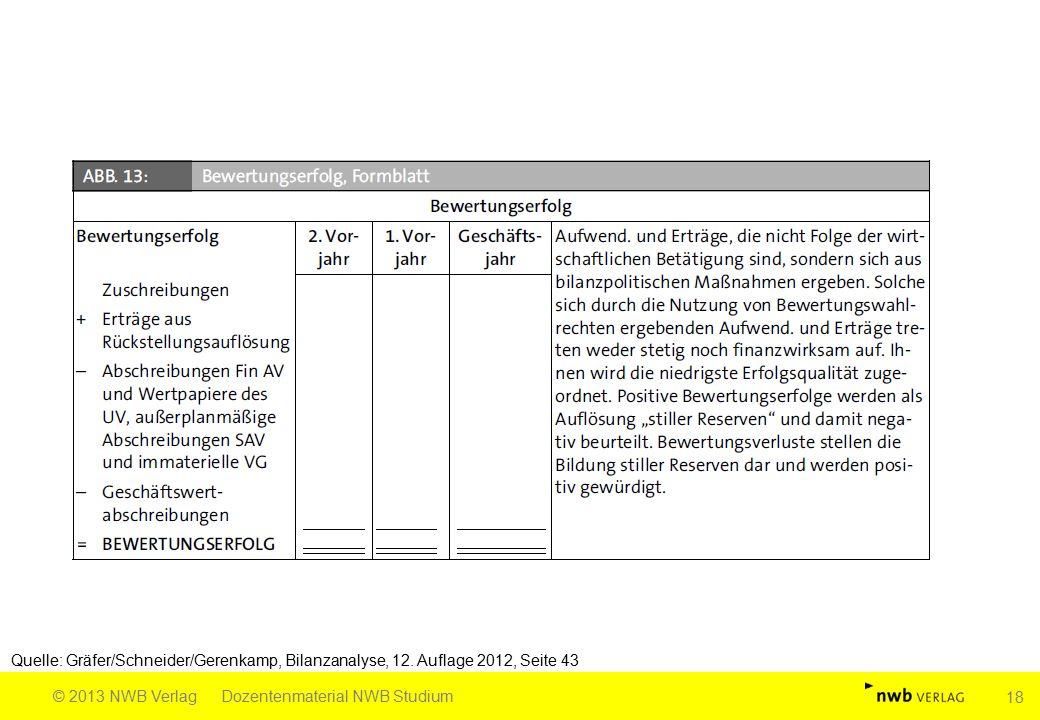 Quelle: Gräfer/Schneider/Gerenkamp, Bilanzanalyse, 12. Auflage 2012, Seite 43 © 2013 NWB VerlagDozentenmaterial NWB Studium 18