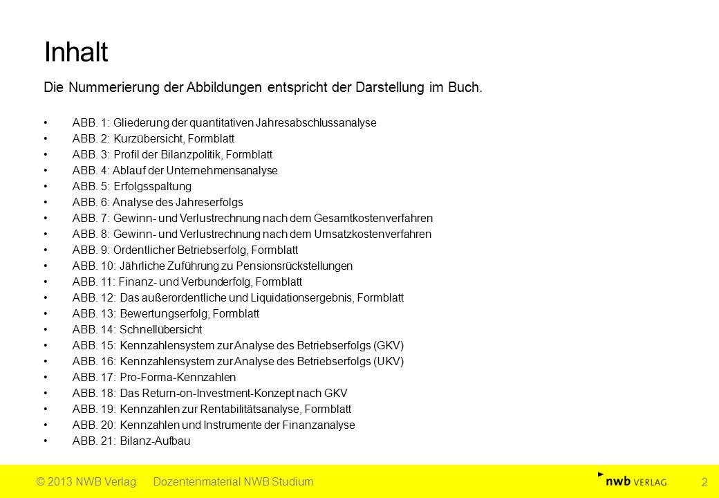 Fortsetzung ABB.34 Quelle: Gräfer/Schneider/Gerenkamp, Bilanzanalyse, 12.
