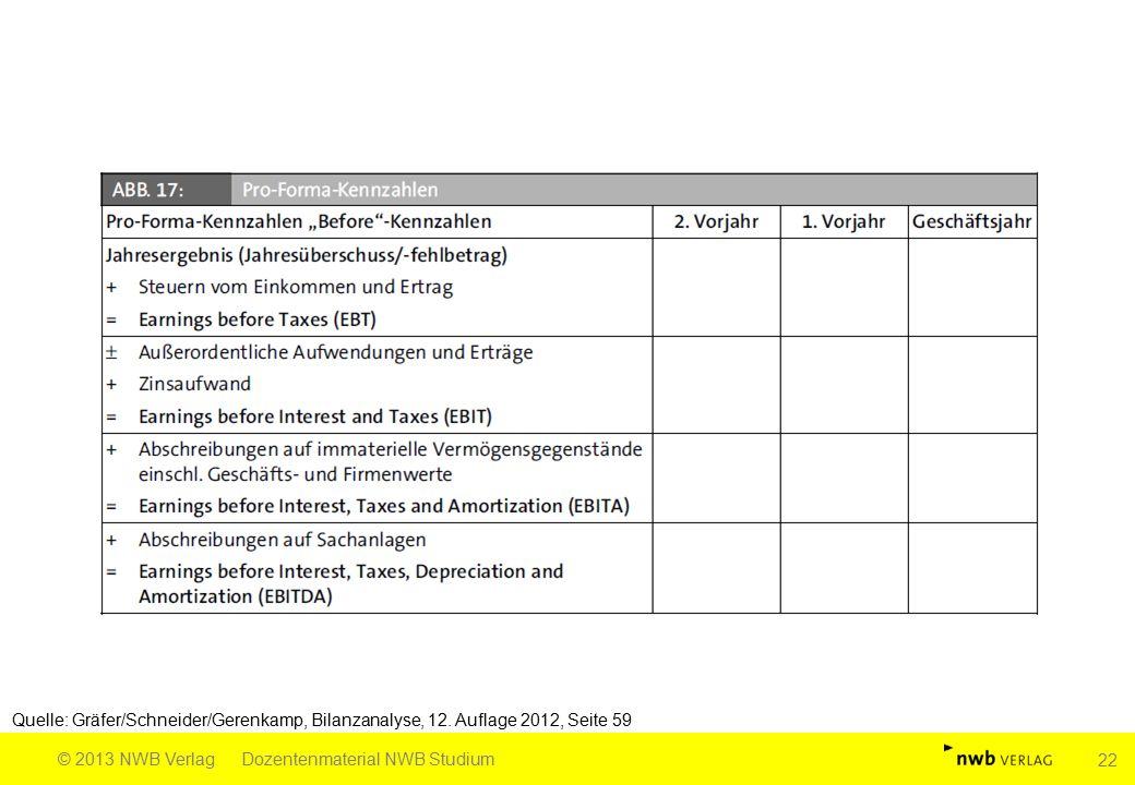 Quelle: Gräfer/Schneider/Gerenkamp, Bilanzanalyse, 12. Auflage 2012, Seite 59 © 2013 NWB VerlagDozentenmaterial NWB Studium 22