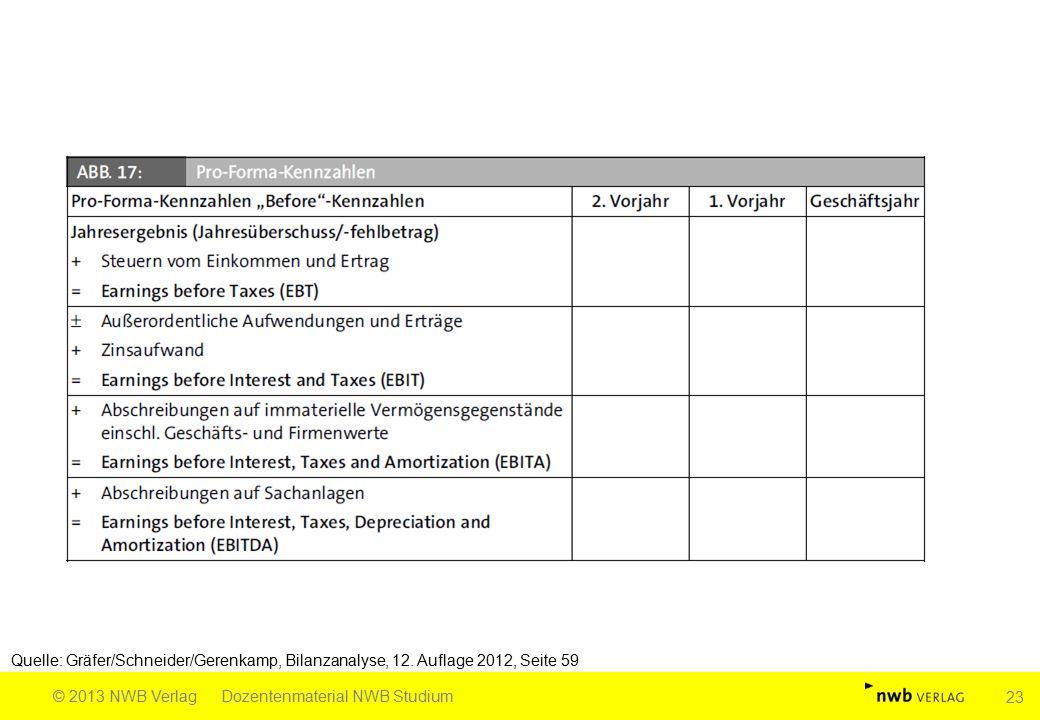 Quelle: Gräfer/Schneider/Gerenkamp, Bilanzanalyse, 12. Auflage 2012, Seite 59 © 2013 NWB VerlagDozentenmaterial NWB Studium 23