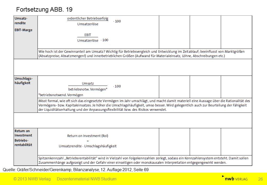 Fortsetzung ABB. 19 Quelle: Gräfer/Schneider/Gerenkamp, Bilanzanalyse, 12. Auflage 2012, Seite 69 © 2013 NWB VerlagDozentenmaterial NWB Studium 26