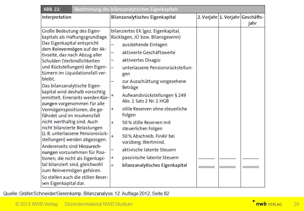 Quelle: Gräfer/Schneider/Gerenkamp, Bilanzanalyse, 12. Auflage 2012, Seite 82 © 2013 NWB VerlagDozentenmaterial NWB Studium 29