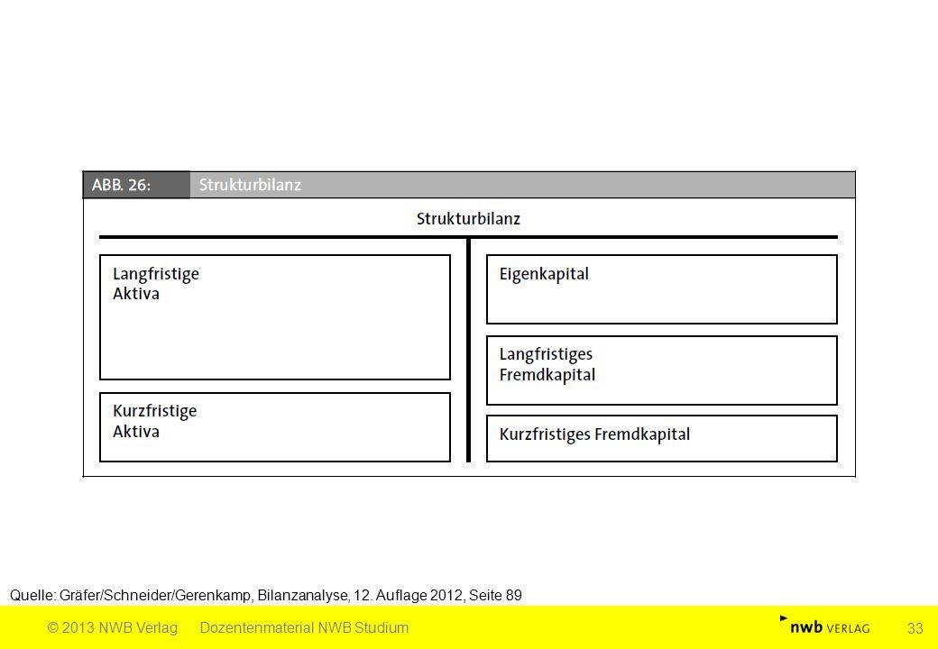 Quelle: Gräfer/Schneider/Gerenkamp, Bilanzanalyse, 12. Auflage 2012, Seite 89 © 2013 NWB VerlagDozentenmaterial NWB Studium 33