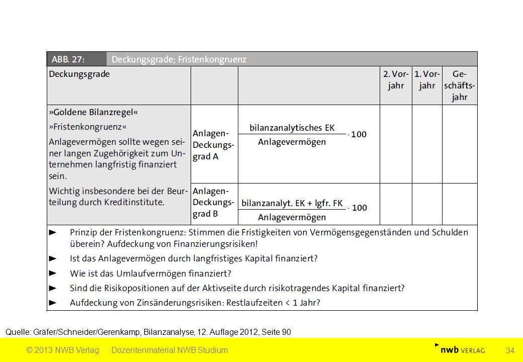 Quelle: Gräfer/Schneider/Gerenkamp, Bilanzanalyse, 12. Auflage 2012, Seite 90 © 2013 NWB VerlagDozentenmaterial NWB Studium 34