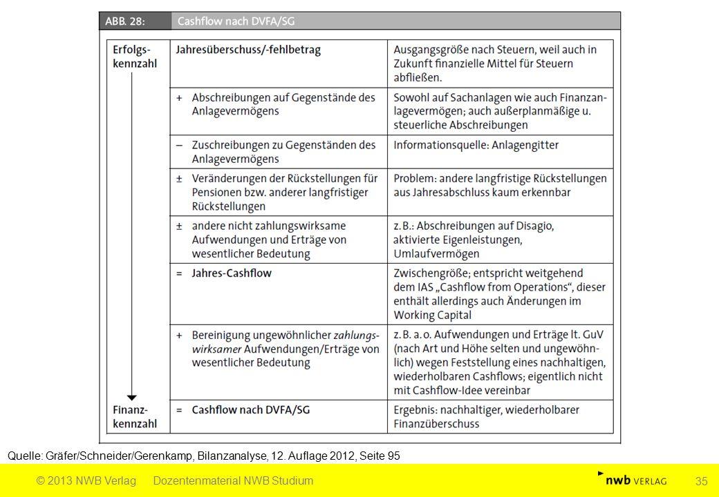 Quelle: Gräfer/Schneider/Gerenkamp, Bilanzanalyse, 12. Auflage 2012, Seite 95 © 2013 NWB VerlagDozentenmaterial NWB Studium 35