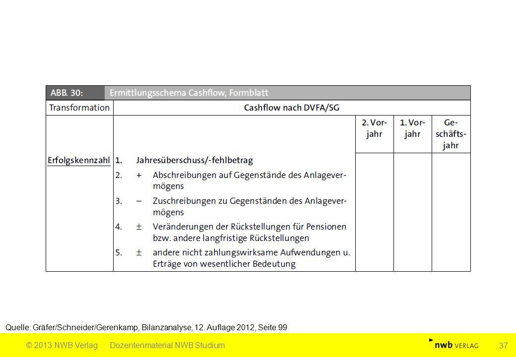 Quelle: Gräfer/Schneider/Gerenkamp, Bilanzanalyse, 12. Auflage 2012, Seite 99 © 2013 NWB VerlagDozentenmaterial NWB Studium 37
