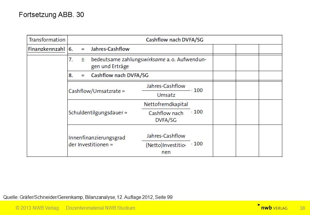Fortsetzung ABB. 30 Quelle: Gräfer/Schneider/Gerenkamp, Bilanzanalyse, 12. Auflage 2012, Seite 99 © 2013 NWB VerlagDozentenmaterial NWB Studium 38