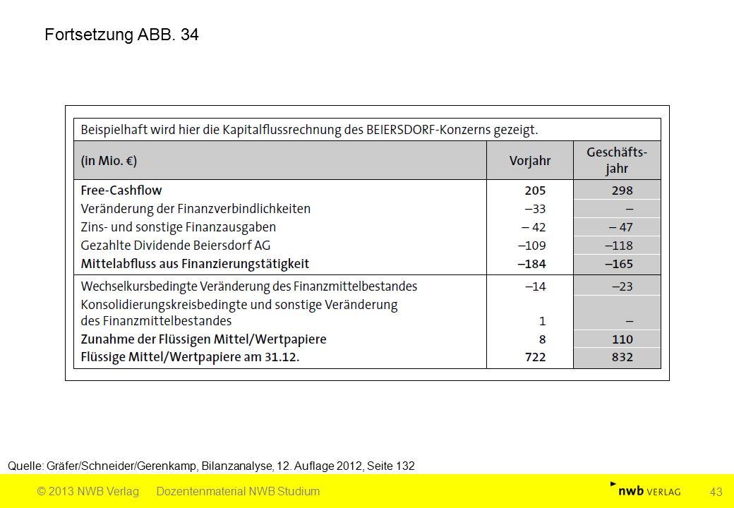 Fortsetzung ABB. 34 Quelle: Gräfer/Schneider/Gerenkamp, Bilanzanalyse, 12. Auflage 2012, Seite 132 © 2013 NWB VerlagDozentenmaterial NWB Studium 43