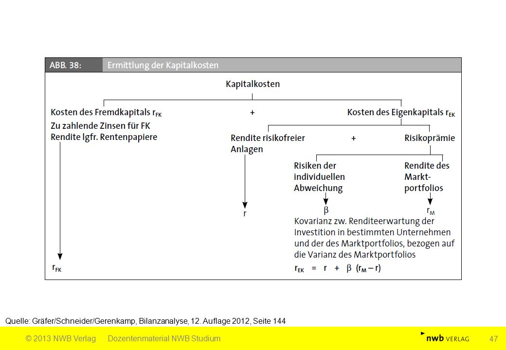 Quelle: Gräfer/Schneider/Gerenkamp, Bilanzanalyse, 12. Auflage 2012, Seite 144 © 2013 NWB VerlagDozentenmaterial NWB Studium 47