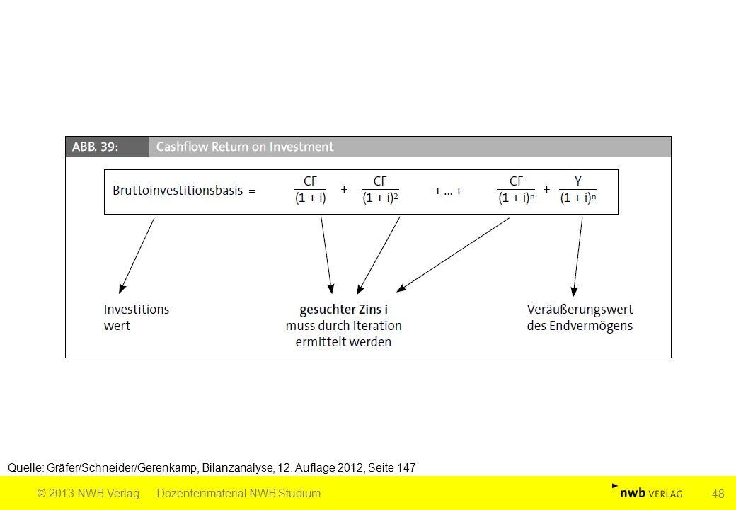 Quelle: Gräfer/Schneider/Gerenkamp, Bilanzanalyse, 12. Auflage 2012, Seite 147 © 2013 NWB VerlagDozentenmaterial NWB Studium 48