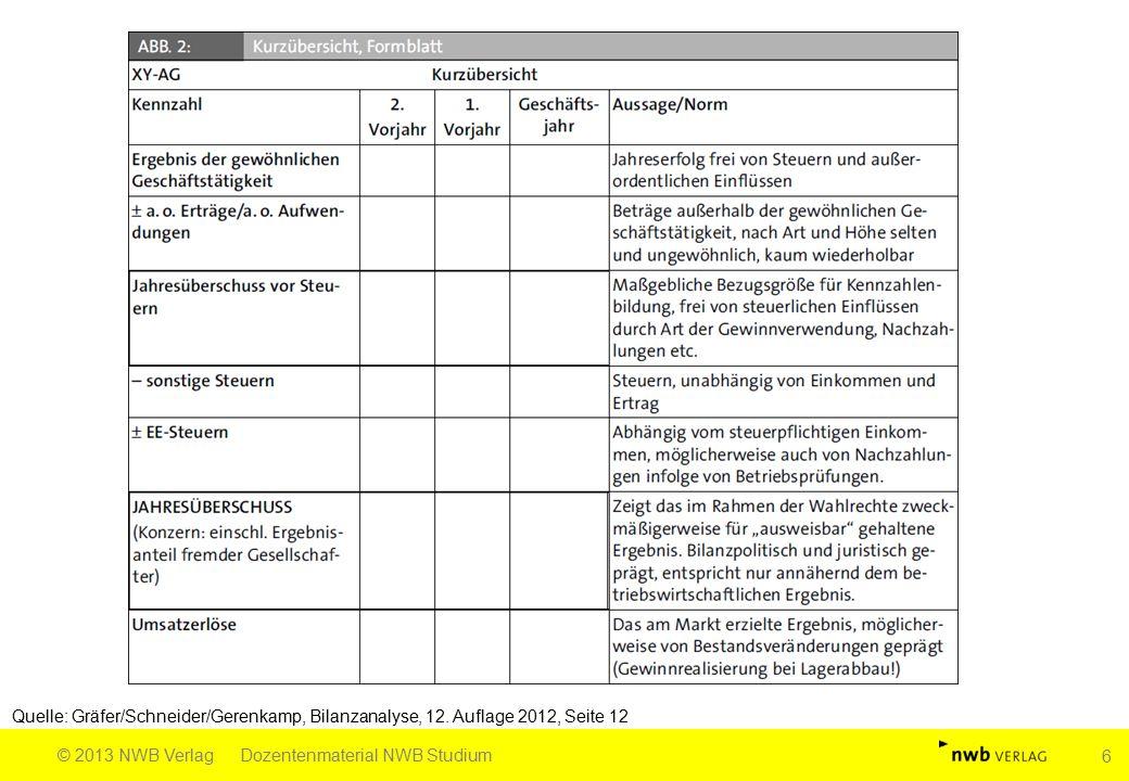 Quelle: Gräfer/Schneider/Gerenkamp, Bilanzanalyse, 12. Auflage 2012, Seite 12 © 2013 NWB VerlagDozentenmaterial NWB Studium 6