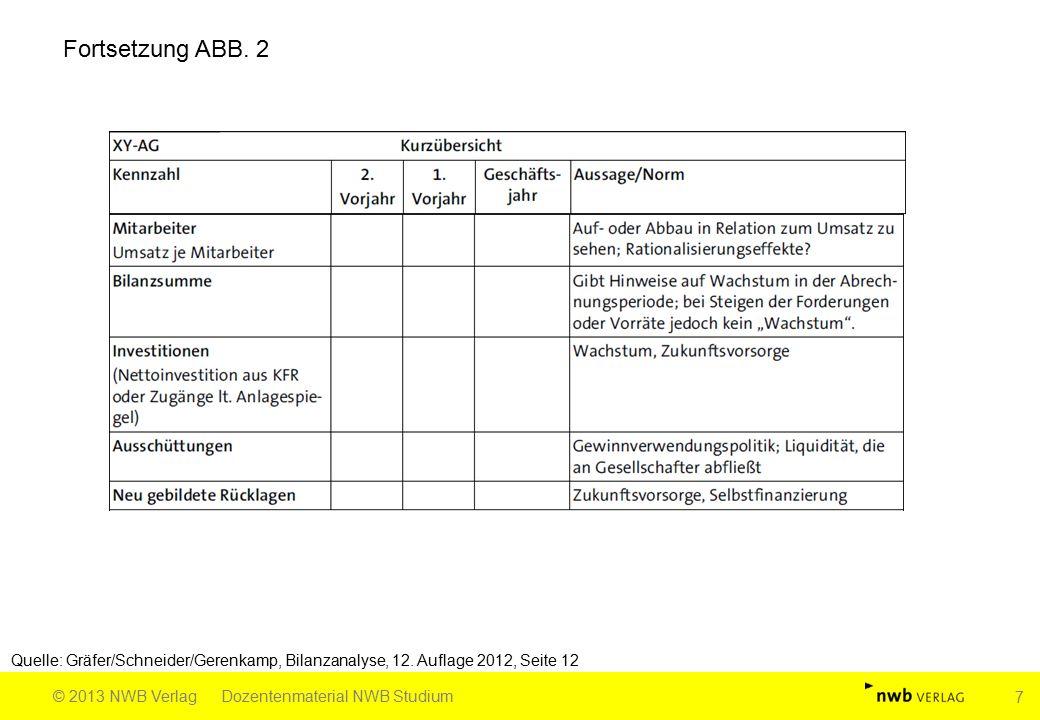Fortsetzung ABB. 2 Quelle: Gräfer/Schneider/Gerenkamp, Bilanzanalyse, 12. Auflage 2012, Seite 12 © 2013 NWB VerlagDozentenmaterial NWB Studium 7