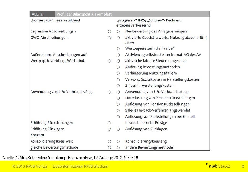 Quelle: Gräfer/Schneider/Gerenkamp, Bilanzanalyse, 12. Auflage 2012, Seite 16 © 2013 NWB VerlagDozentenmaterial NWB Studium 8
