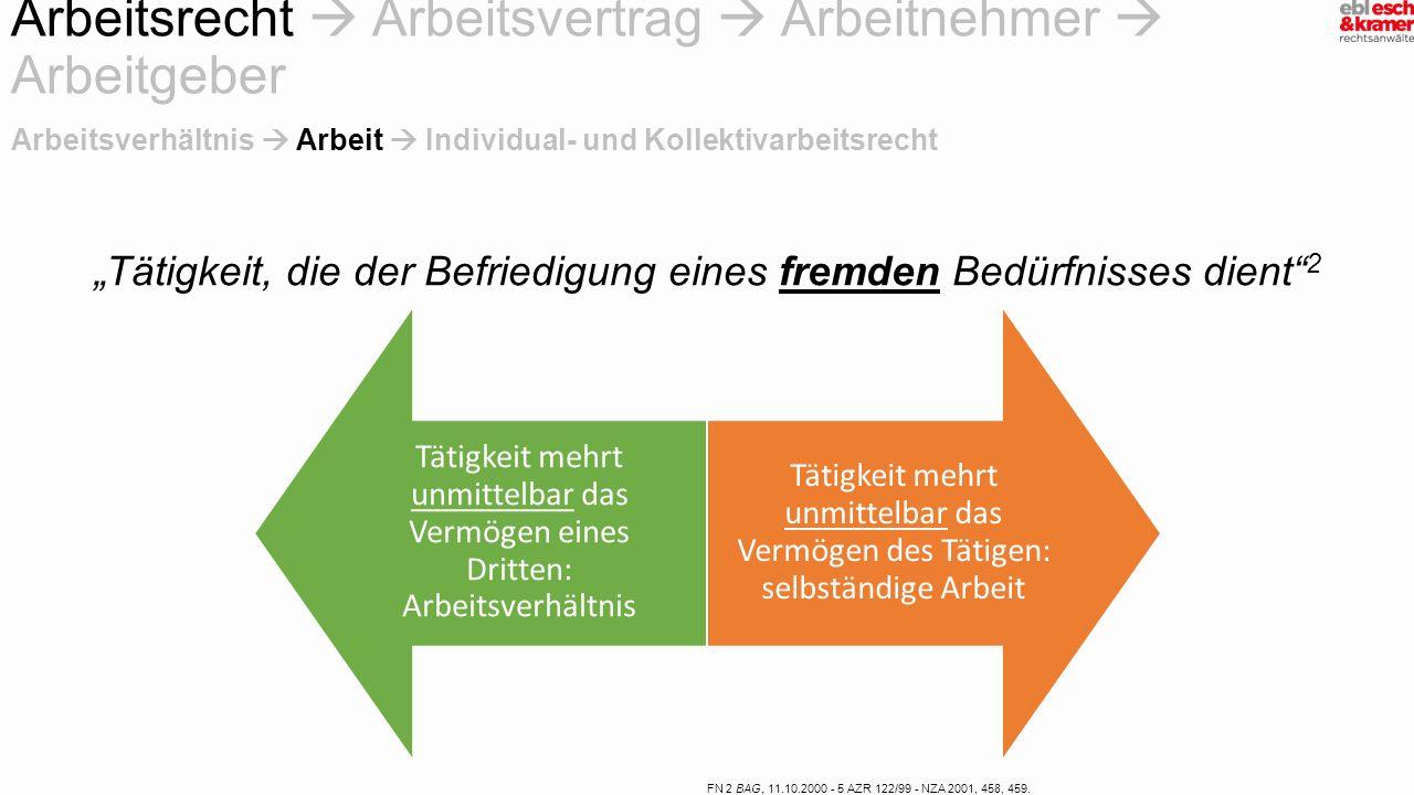 """Arbeitsverhältnis  Arbeit  Individual- und Kollektivarbeitsrecht """"Tätigkeit, die der Befriedigung eines fremden Bedürfnisses dient"""" 2 FN 2 BAG, 11.1"""
