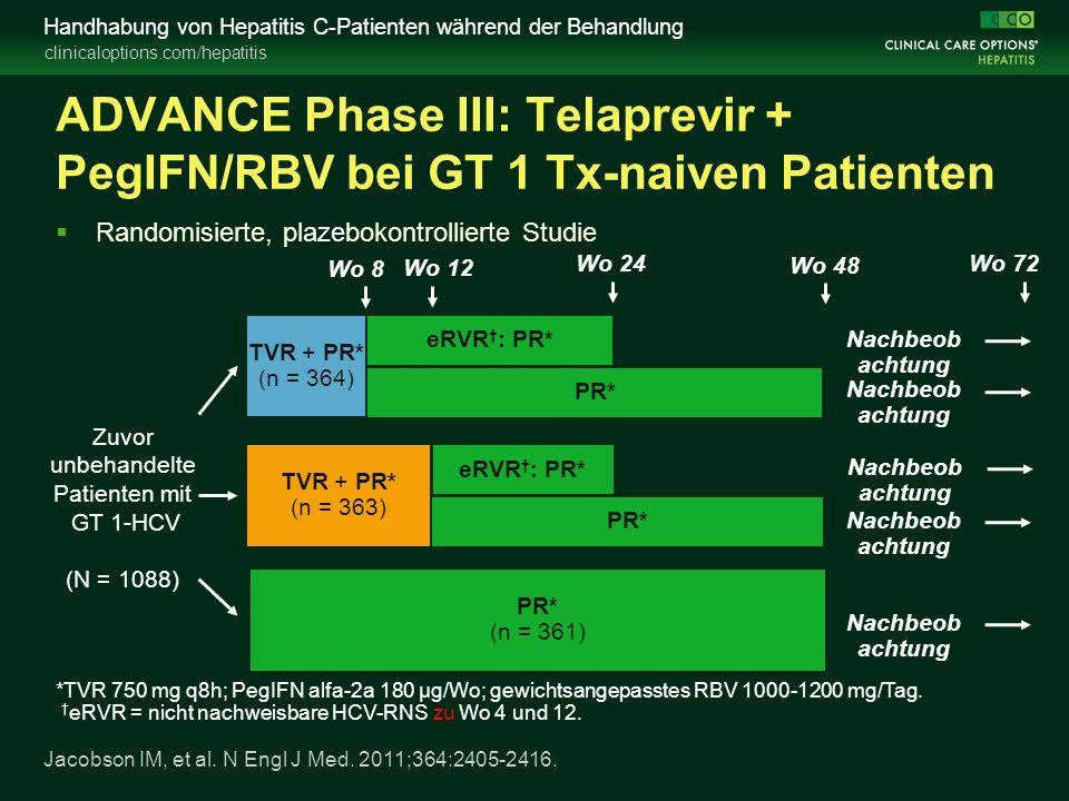 clinicaloptions.com/hepatitis Handhabung von Hepatitis C-Patienten während der Behandlung ADVANCE Phase III: Telaprevir + PegIFN/RBV bei GT 1 Tx-naiven Patienten Zuvor unbehandelte Patienten mit GT 1-HCV (N = 1088) Wo 12 TVR + PR* (n = 364) TVR + PR* (n = 363) PR* (n = 361) eRVR † : PR* Wo 72 Wo 48 Wo 8 Nachbeob achtung *TVR 750 mg q8h; PegIFN alfa-2a 180 µg/Wo; gewichtsangepasstes RBV 1000-1200 mg/Tag.