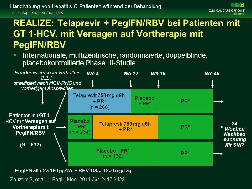 clinicaloptions.com/hepatitis Handhabung von Hepatitis C-Patienten während der Behandlung REALIZE: Telaprevir + PegIFN/RBV bei Patienten mit GT 1-HCV, mit Versagen auf Vortherapie mit PegIFN/RBV  Internationale, multizentrische, randomisierte, doppelblinde, placebokontrollierte Phase III-Studie Zeuzem S, et al.