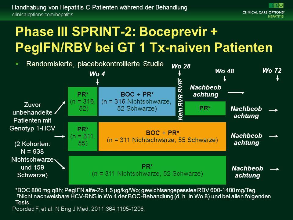 clinicaloptions.com/hepatitis Handhabung von Hepatitis C-Patienten während der Behandlung Phase III SPRINT-2: Boceprevir + PegIFN/RBV bei GT 1 Tx-naiven Patienten Zuvor unbehandelte Patienten mit Genotyp 1-HCV (2 Kohorten: N = 938 Nichtschwarze und 159 Schwarze) PR* (n = 316, 52) PR* (n = 311 Nichtschwarze, 52 Schwarze) Wo 72 Wo 48 Nachbeob achtung Wo 28 Nachbeob achtung Wo 4 BOC + PR* (n = 316 Nichtschwarze, 52 Schwarze) BOC + PR* (n = 311 Nichtschwarze, 55 Schwarze) PR* (n = 311, 55) PR* *BOC 800 mg q8h; PegIFN alfa-2b 1,5 µg/kg/Wo; gewichtsangepasstes RBV 600-1400 mg/Tag.