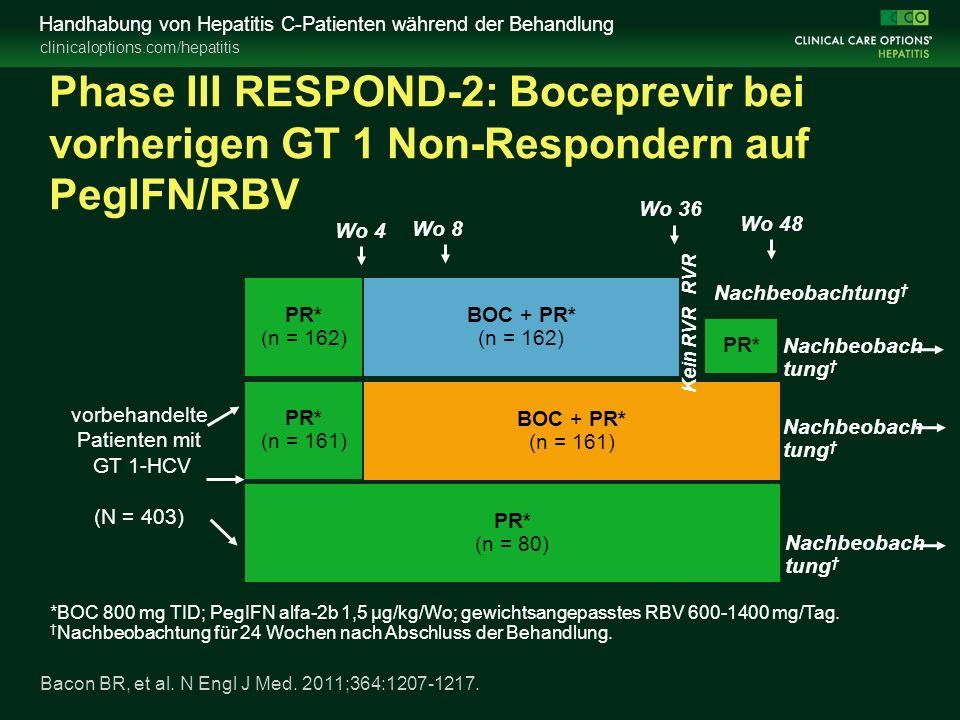clinicaloptions.com/hepatitis Handhabung von Hepatitis C-Patienten während der Behandlung Phase III RESPOND-2: Boceprevir bei vorherigen GT 1 Non-Respondern auf PegIFN/RBV PR* (n = 80) PR* (n = 161) BOC + PR* (n = 161) BOC + PR* (n = 162) PR* (n = 162) vorbehandelte Patienten mit GT 1-HCV (N = 403) Wo 48 Wo 8 Wo 36 Nachbeobach tung † *BOC 800 mg TID; PegIFN alfa-2b 1,5 µg/kg/Wo; gewichtsangepasstes RBV 600-1400 mg/Tag.
