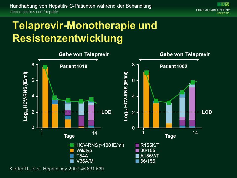 clinicaloptions.com/hepatitis Handhabung von Hepatitis C-Patienten während der Behandlung Telaprevir-Monotherapie und Resistenzentwicklung Kieffer TL, et al.