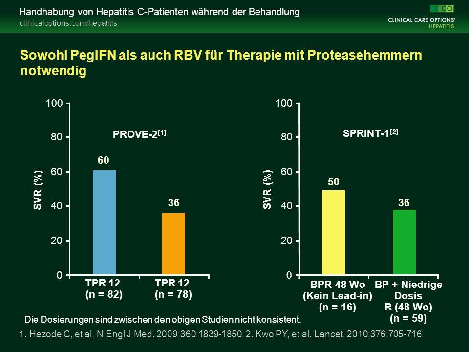 clinicaloptions.com/hepatitis Handhabung von Hepatitis C-Patienten während der Behandlung PROVE-2 [1] SVR (%) 0 20 40 60 80 100 BPR 48 Wo (Kein Lead-in) (n = 16) BP + Niedrige Dosis R (48 Wo) (n = 59) SPRINT-1 [2] 36 50 36 60 Sowohl PegIFN als auch RBV für Therapie mit Proteasehemmern notwendig 1.