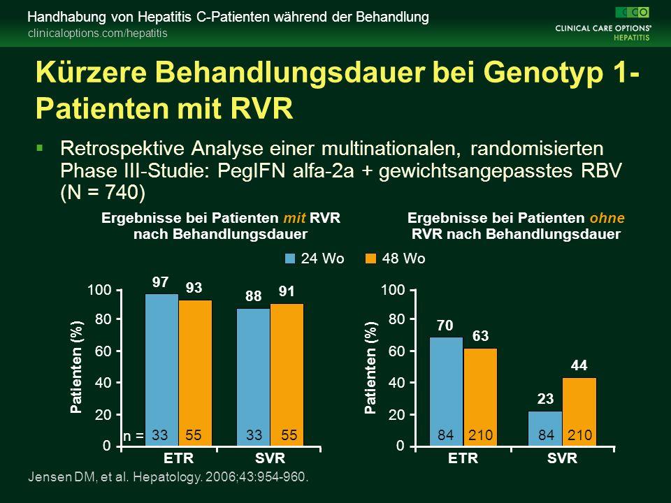 clinicaloptions.com/hepatitis Handhabung von Hepatitis C-Patienten während der Behandlung Jensen DM, et al.