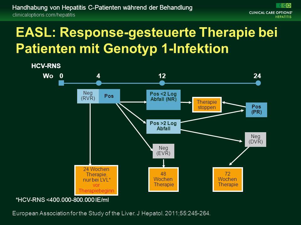 clinicaloptions.com/hepatitis Handhabung von Hepatitis C-Patienten während der Behandlung EASL: Response-gesteuerte Therapie bei Patienten mit Genotyp 1-Infektion European Association for the Study of the Liver.