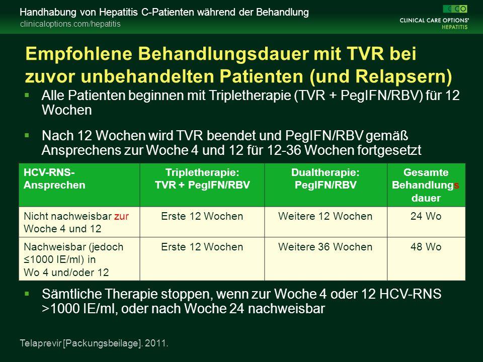 clinicaloptions.com/hepatitis Handhabung von Hepatitis C-Patienten während der Behandlung  Alle Patienten beginnen mit Tripletherapie (TVR + PegIFN/RBV) für 12 Wochen  Nach 12 Wochen wird TVR beendet und PegIFN/RBV gemäß Ansprechens zur Woche 4 und 12 für 12-36 Wochen fortgesetzt  Sämtliche Therapie stoppen, wenn zur Woche 4 oder 12 HCV-RNS >1000 IE/ml, oder nach Woche 24 nachweisbar Empfohlene Behandlungsdauer mit TVR bei zuvor unbehandelten Patienten (und Relapsern) Telaprevir [Packungsbeilage].