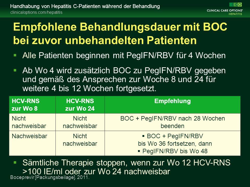 clinicaloptions.com/hepatitis Handhabung von Hepatitis C-Patienten während der Behandlung Empfohlene Behandlungsdauer mit BOC bei zuvor unbehandelten Patienten Boceprevir [Packungsbeilage].