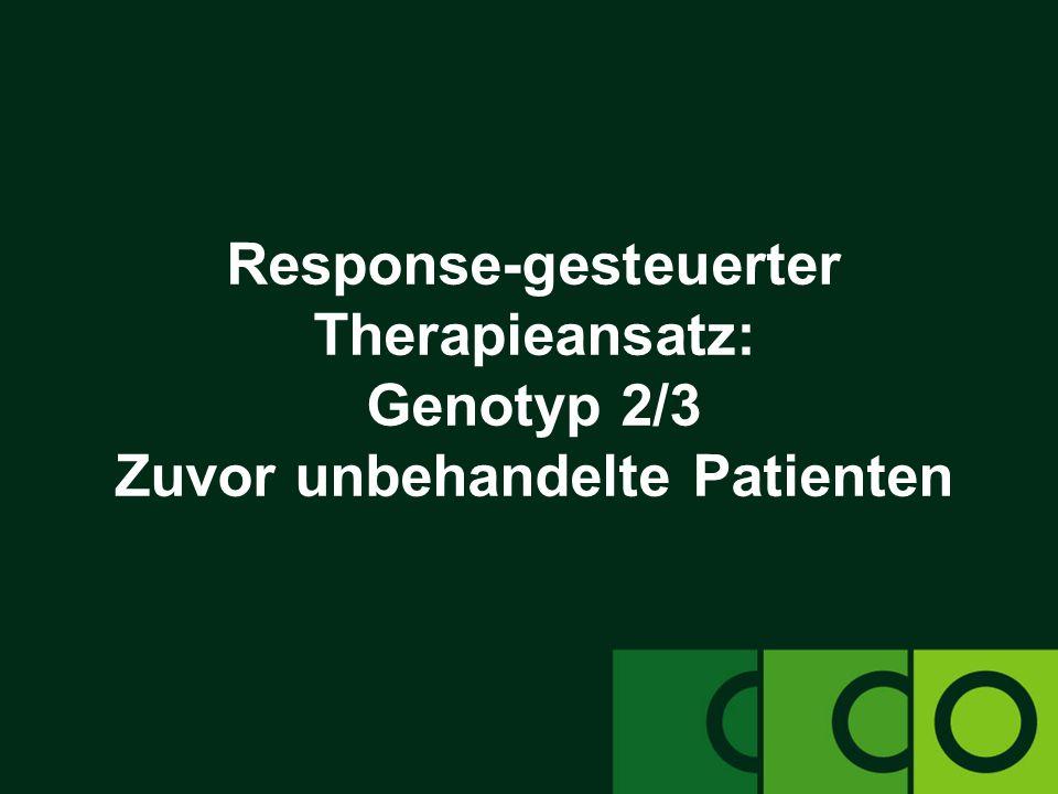Response-gesteuerter Therapieansatz: Genotyp 2/3 Zuvor unbehandelte Patienten