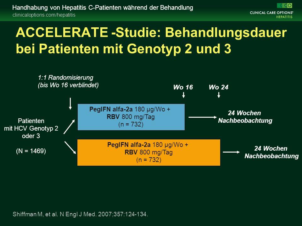 clinicaloptions.com/hepatitis Handhabung von Hepatitis C-Patienten während der Behandlung ACCELERATE -Studie: Behandlungsdauer bei Patienten mit Genotyp 2 und 3 PegIFN alfa-2a 180 µg/Wo + RBV 800 mg/Tag (n = 732) Patienten mit HCV Genotyp 2 oder 3 (N = 1469) 1:1 Randomisierung (bis Wo 16 verblindet) 24 Wochen Nachbeobachtung PegIFN alfa-2a 180 µg/Wo + RBV 800 mg/Tag (n = 732) 24 Wochen Nachbeobachtung Shiffman M, et al.