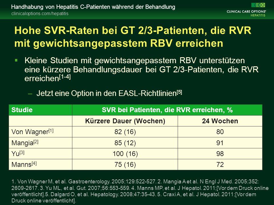 clinicaloptions.com/hepatitis Handhabung von Hepatitis C-Patienten während der Behandlung Hohe SVR-Raten bei GT 2/3-Patienten, die RVR mit gewichtsangepasstem RBV erreichen  Kleine Studien mit gewichtsangepasstem RBV unterstützen eine kürzere Behandlungsdauer bei GT 2/3-Patienten, die RVR erreichen [1-4] –Jetzt eine Option in den EASL-Richtlinien [5] 1.