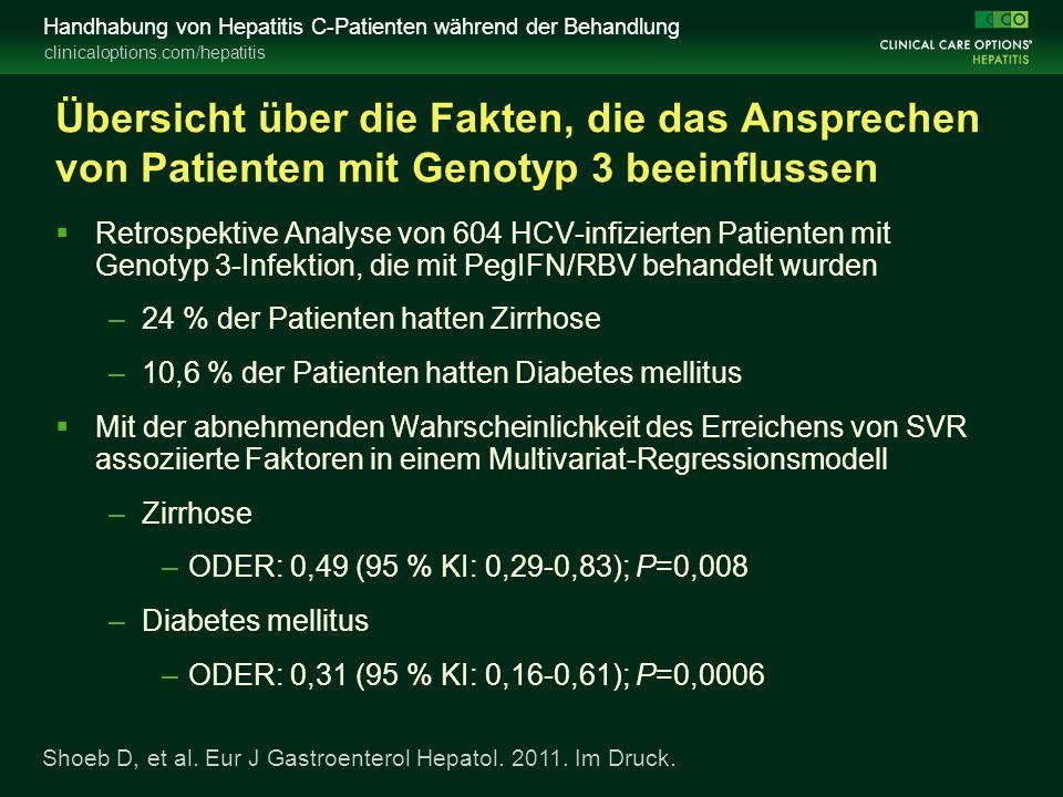 clinicaloptions.com/hepatitis Handhabung von Hepatitis C-Patienten während der Behandlung Übersicht über die Fakten, die das Ansprechen von Patienten mit Genotyp 3 beeinflussen  Retrospektive Analyse von 604 HCV-infizierten Patienten mit Genotyp 3-Infektion, die mit PegIFN/RBV behandelt wurden –24 % der Patienten hatten Zirrhose –10,6 % der Patienten hatten Diabetes mellitus  Mit der abnehmenden Wahrscheinlichkeit des Erreichens von SVR assoziierte Faktoren in einem Multivariat-Regressionsmodell –Zirrhose –ODER: 0,49 (95 % KI: 0,29-0,83); P=0,008 –Diabetes mellitus –ODER: 0,31 (95 % KI: 0,16-0,61); P=0,0006 Shoeb D, et al.