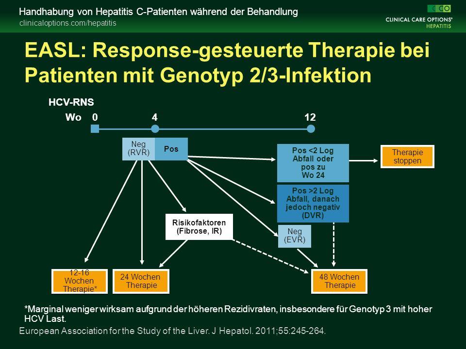 clinicaloptions.com/hepatitis Handhabung von Hepatitis C-Patienten während der Behandlung EASL: Response-gesteuerte Therapie bei Patienten mit Genotyp 2/3-Infektion European Association for the Study of the Liver.