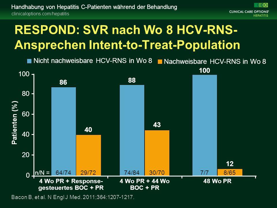 clinicaloptions.com/hepatitis Handhabung von Hepatitis C-Patienten während der Behandlung RESPOND: SVR nach Wo 8 HCV-RNS- Ansprechen Intent-to-Treat-Population Bacon B, et al.