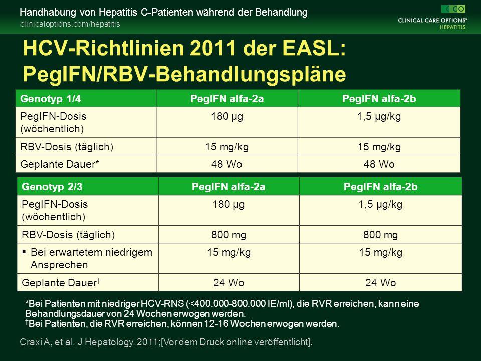 clinicaloptions.com/hepatitis Handhabung von Hepatitis C-Patienten während der Behandlung HCV-Richtlinien 2011 der EASL: PegIFN/RBV-Behandlungspläne Craxi A, et al.