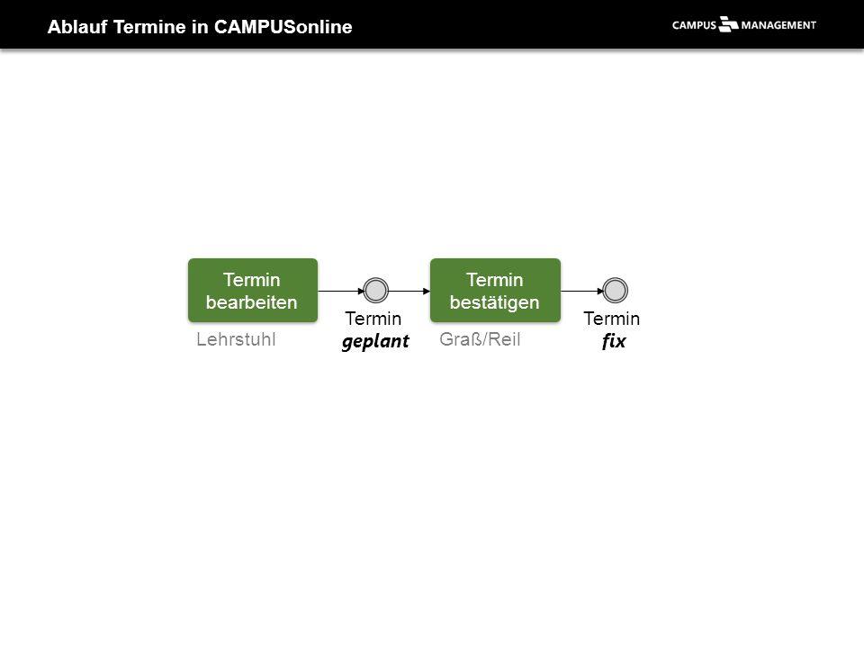 Ablauf Termine in CAMPUSonline Termin bearbeiten Termin fix Termin bestätigen Termin geplant Lehrstuhl Graß/Reil