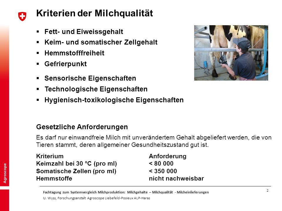 2 Fachtagung zum Systemvergleich Milchproduktion: Milchgehalte – Milchqualität - Milcheinlieferungen U. Wyss, Forschungsanstalt Agroscope Liebefeld-Po