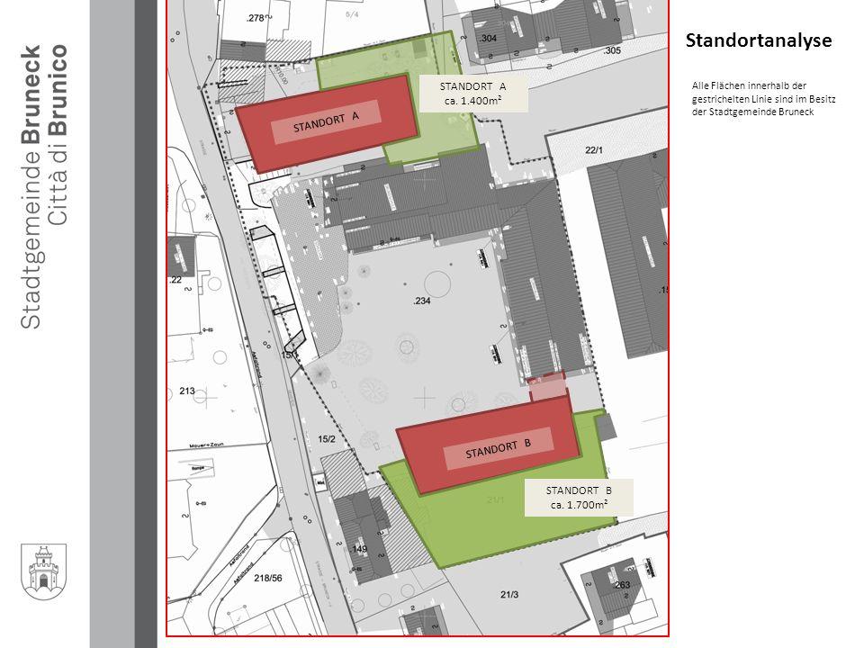 Standortanalyse STANDORT A STANDORT B Alle Flächen innerhalb der gestrichelten Linie sind im Besitz der Stadtgemeinde Bruneck STANDORT B ca. 1.700m² S