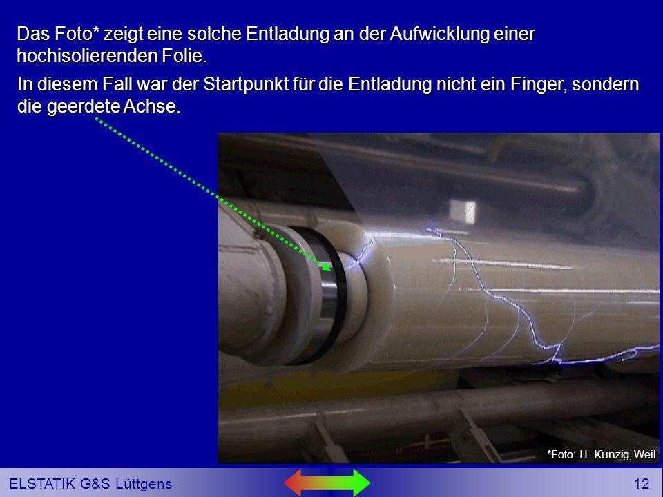11 ELSTATIK G&S Lüttgens Doch beim Annähern an die aufgewickelte Folie kam es zu einem unangenehmen Stromschlag!