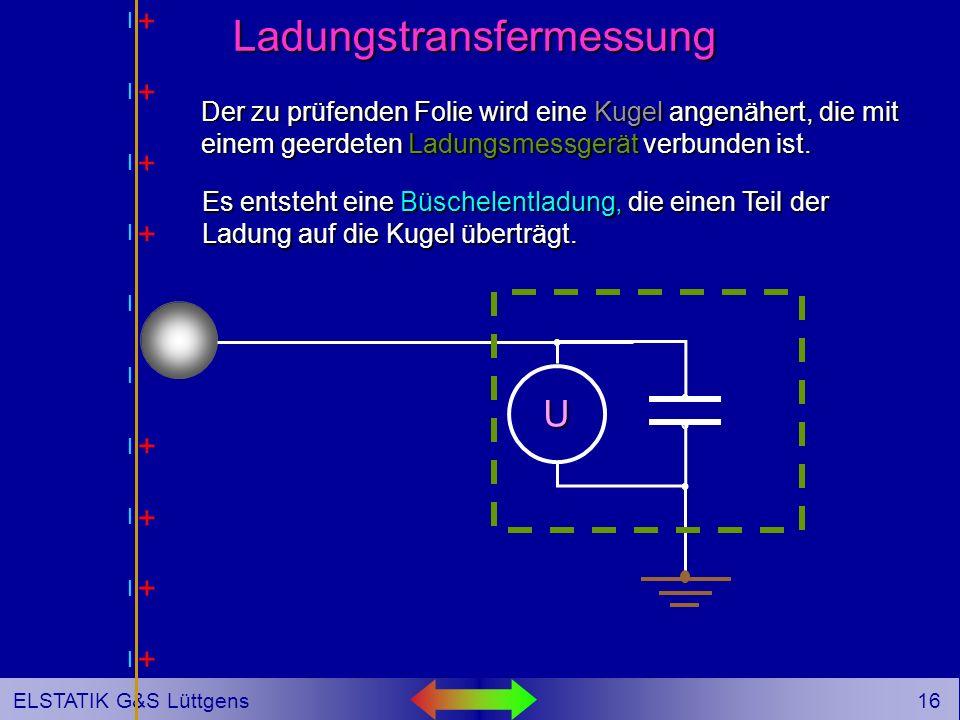 15 ELSTATIK G&S Lüttgens Der zu prüfenden Folie wird eine Kugel angenähert, die mit einem geerdeten Ladungsmessgerät verbunden ist.