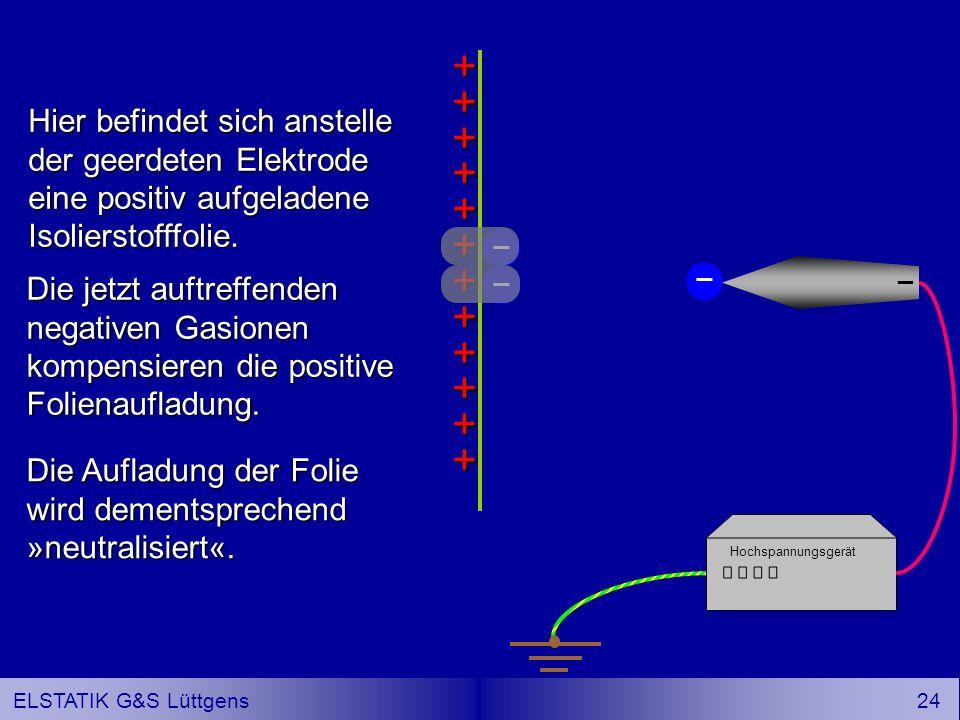23 ELSTATIK G&S Lüttgens _ _ _ ++++++++++++ Hochspannungsgerät Hier befindet sich anstelle der geerdeten Elektrode eine positiv aufgeladene Isolierstofffolie.