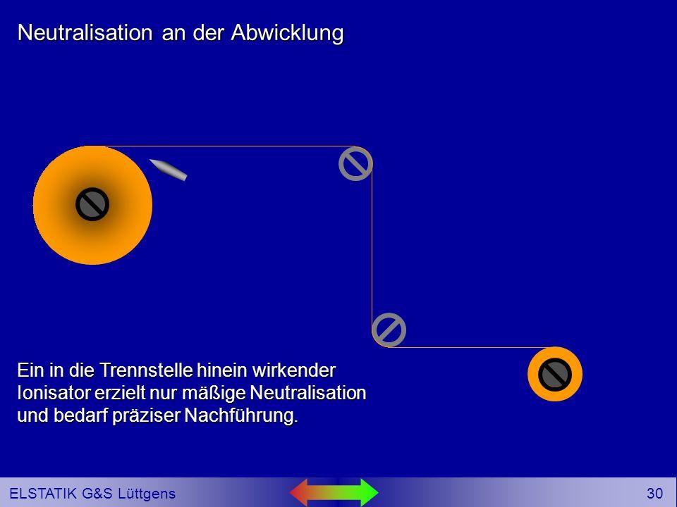 29 ELSTATIK G&S Lüttgens 4 Optimale Anordnung von Ionisatoren Eine Neutralisation von Ladungen gelingt nur, wenn die Ionisatoren richtig positioniert werden.