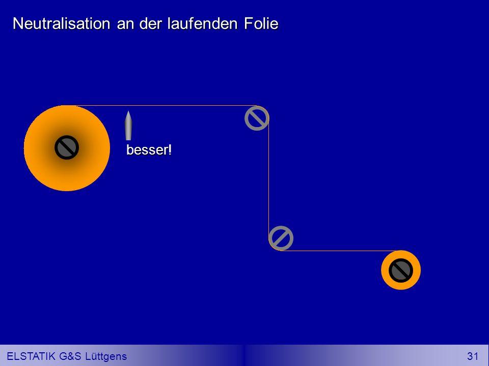 30 ELSTATIK G&S Lüttgens Neutralisation an der Abwicklung Ein in die Trennstelle hinein wirkender Ionisator erzielt nur mäßige Neutralisation und bedarf präziser Nachführung.