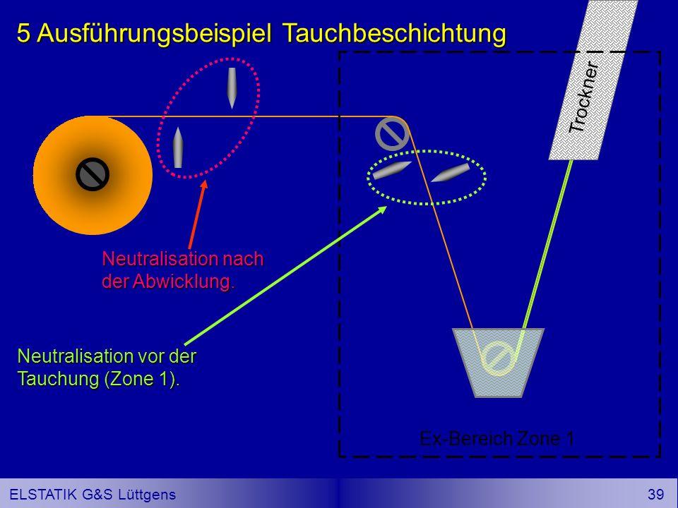 38 ELSTATIK G&S Lüttgens Neutralisation an der laufenden Folie Ionisatoren in der unmittelbaren Nähe leitfähiger Walzen sind unwirksam!