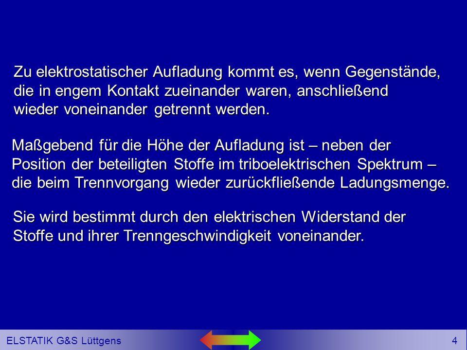 3 ELSTATIK G&S Lüttgens 1 Elektrostatische Aufladung beim Umgang mit Folien Ausführliche Angaben hierzu finden sich in »T2 Entstehung von Aufladung 11«.