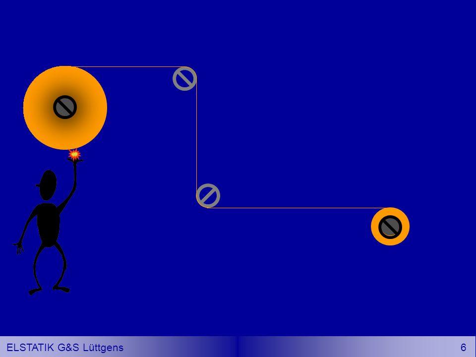 16 ELSTATIK G&S Lüttgens Es entsteht eine Büschelentladung, die einen Teil der Ladung auf die Kugel überträgt.