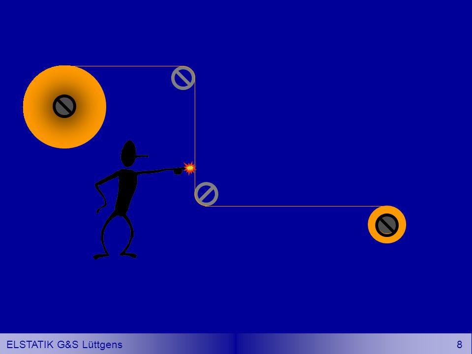 28 ELSTATIK G&S Lüttgens Auswahlkriterien für aktive und passive Ionisatoren Vom Prinzip her sind passive Ionisatoren nur bis zu einer bestimmten Restladung wirksam.