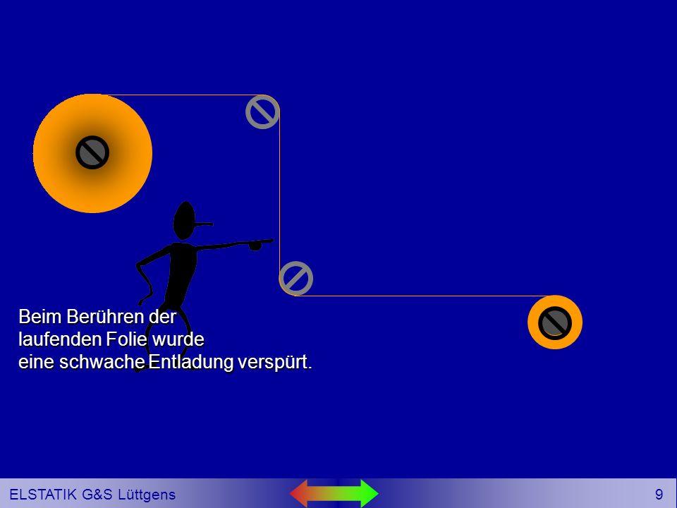 19 ELSTATIK G&S Lüttgens _ _ Hochspannungsgerät _ Eine Spitzenlektrode wird mit dem Minuspol des Hochspannungsgerätes verbunden, dessen anderer Pol geerdet ist.